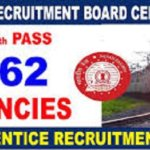 RRB Railway Recruitment 2020